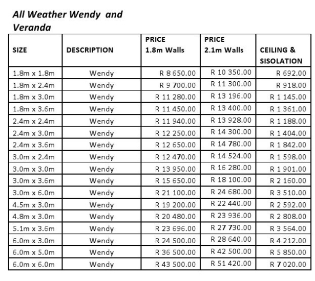 All Weather Wendy and Veranda New JPG